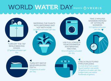 diseño de prevención de Día Mundial del Agua