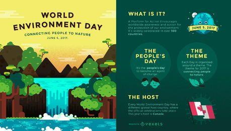Día Mundial del Medio Ambiente 2017 infográfico