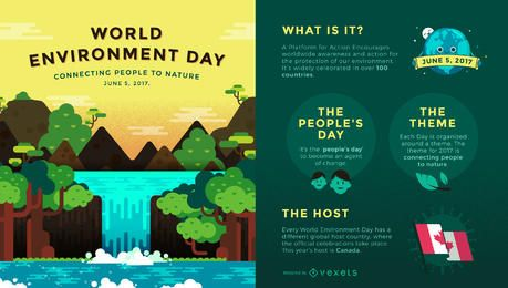 World Environment Day 2017 infographic