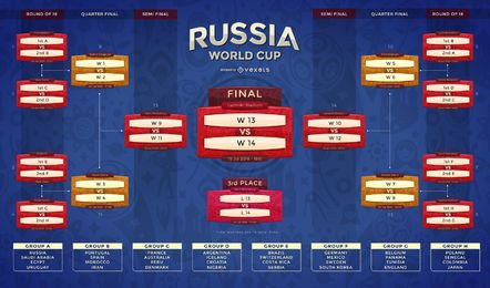 Russia 2018 fixture and team groups
