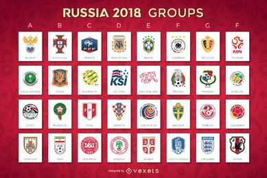 Russia 2018 groups with emblems