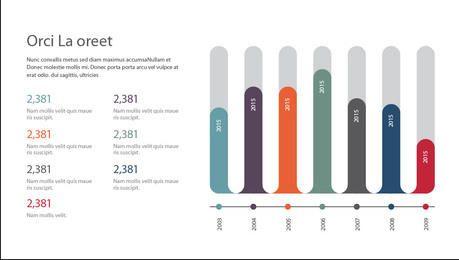 Infográfico de gráfico de faixa de canto redondo