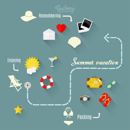 3 Way Summer Vacation Infographic
