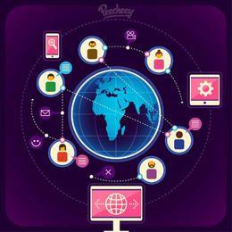 Comunicación moderna mundial infografía