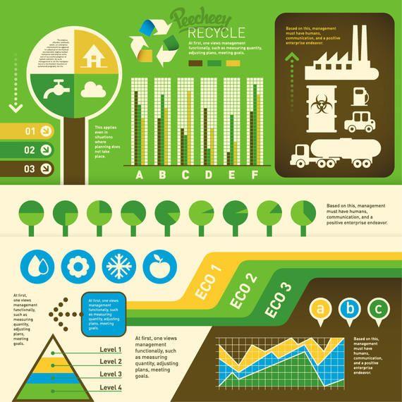 Conjunto de infografía plana ecología