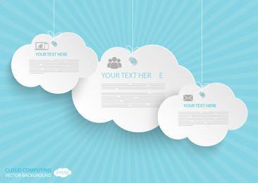 Conceito de computação de nuvem de comunicação