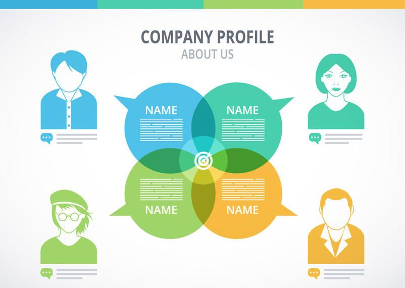 About Us Company Profile Mockup