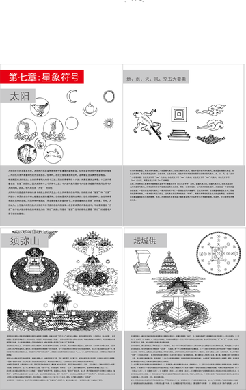Tibetan Buddhist Symbols And Objects Map Of The Seven Astrological