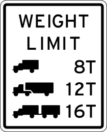 Weight Limit Sign Board Vector