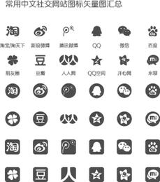 Resumen de vectores de sitios de redes sociales chinos de uso común
