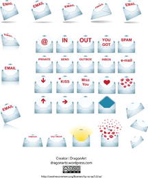 Various States Of The Envelope Vector