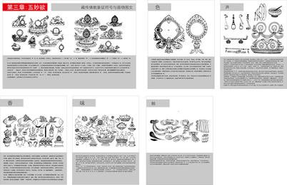 Símbolos budistas tibetanos e diagrama de artefatos dos três vetores de luxúria maravilhosa