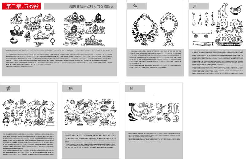 Diagrama de símbolos y artefactos budistas tibetanos de los tres cinco vectores de lujuria maravillosa
