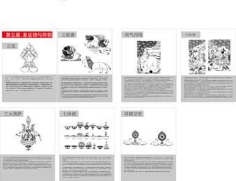 Tibetische buddhistische Symbole und Gegenstand-Karte V für Gegenstände mit Symbol-Vektor