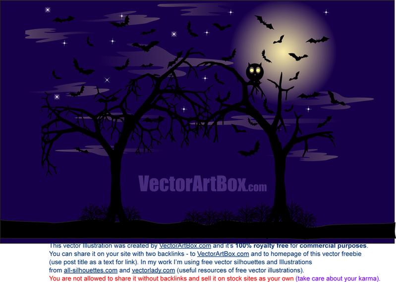 Dark Starry Forest Poster