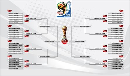 Calendario de la Copa Mundial Sudafricana 2010