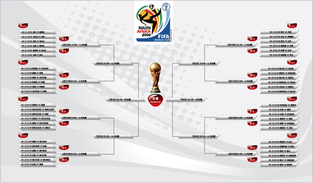 Fifa 2010 South Africas World Cup Schedule