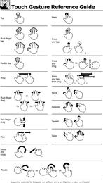 Pantalla táctil gestos vectoriales