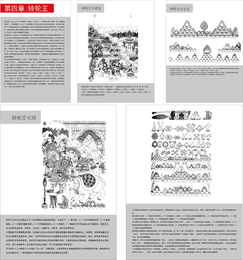 Tibetanische buddhistische Symbole und Gegenstand-Karte des vier Zhuanlun Wang Vector
