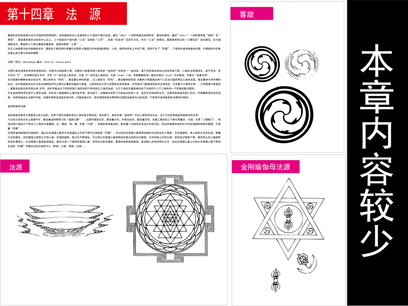 Tibetan Buddhist Symbols And Objects Figure Of Fourteen Source Of