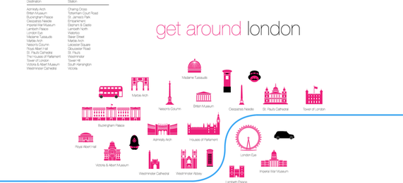 London main touristic features