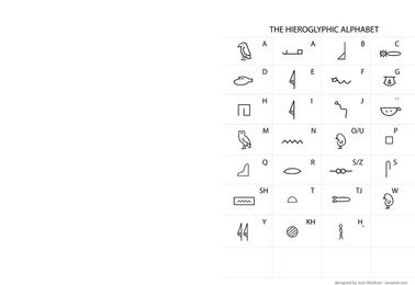 Un alfabeto jeroglífico egipcio estilizado 2