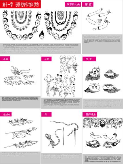 Mapa de objetos y símbolos budistas tibetanos del sustituto once para el terror y la materia