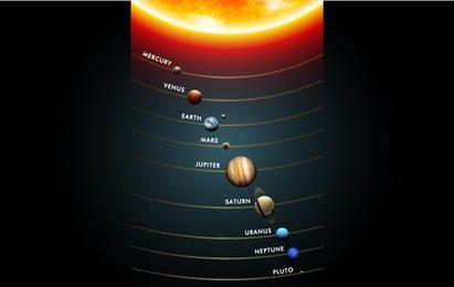 Planet Atmósfera lado de Sun