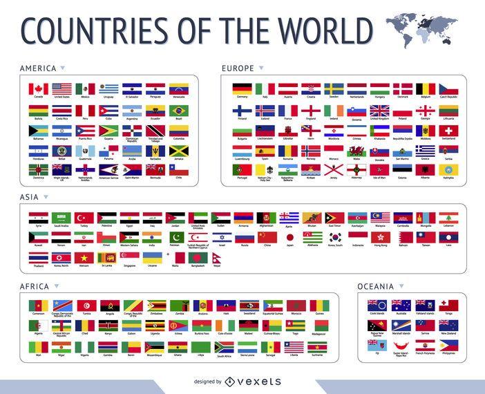Welt kennzeichnet Vektor