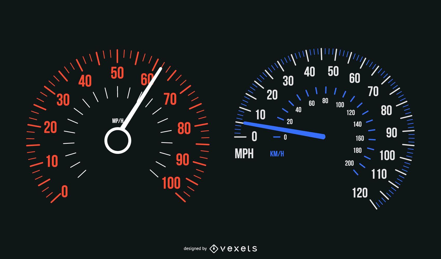 Car speed meter set