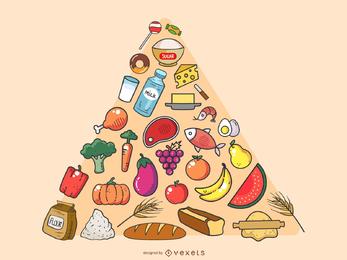 Vetor de pirâmide alimentar