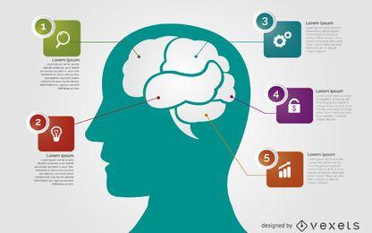 Infográfico de cabeça ilustrado