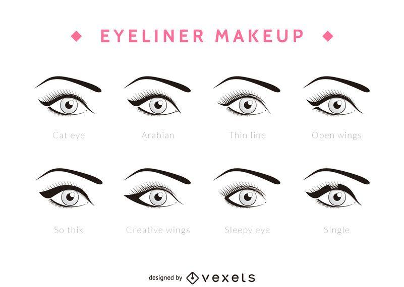 Tipos de delineador de ojos