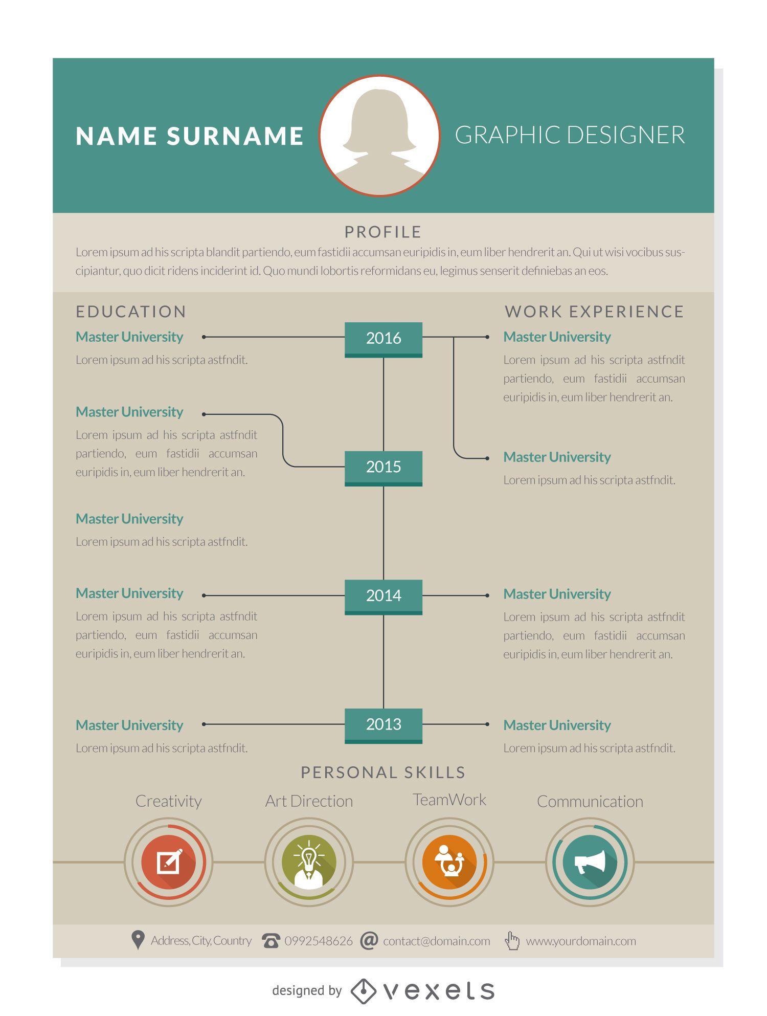 material handling resume rn resume sample nursing home