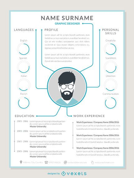 CV mockup template with portrait