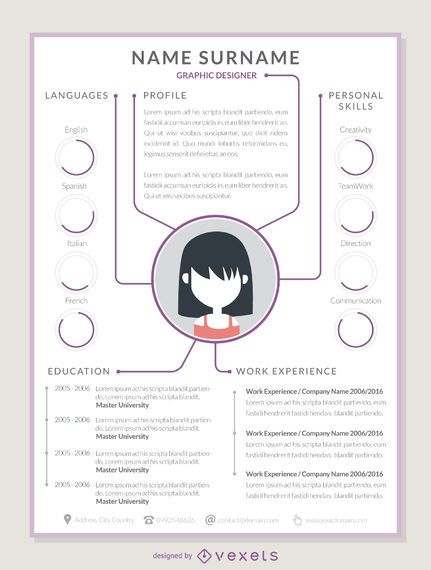 Graphic resume mockup template