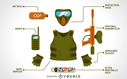 Paintball equipment infographic