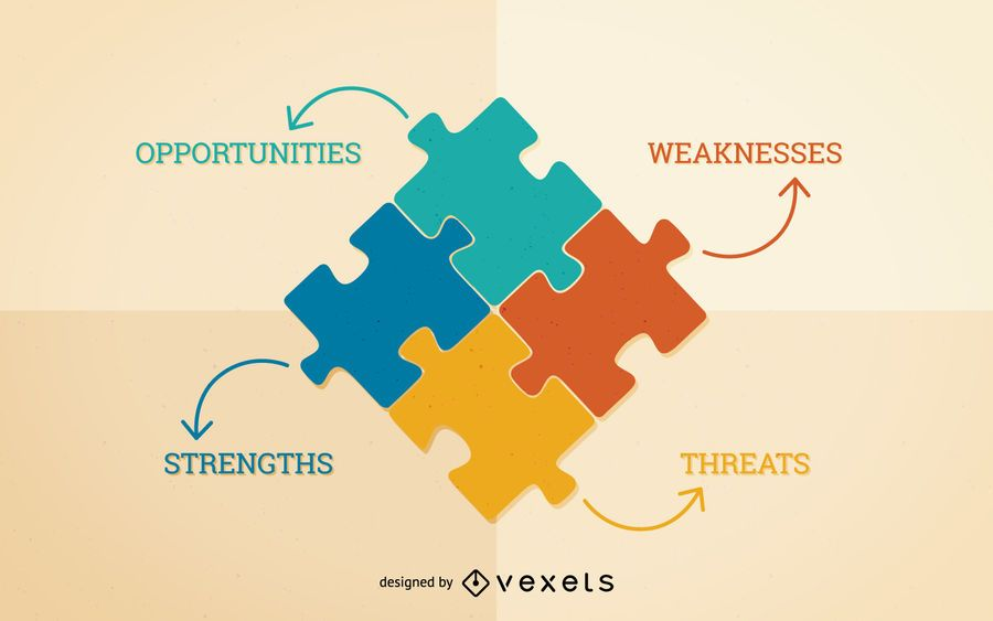 SWOT analysis puzzle