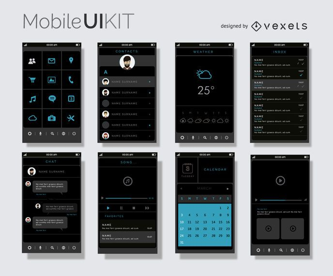 Mobile user interface layouts kit
