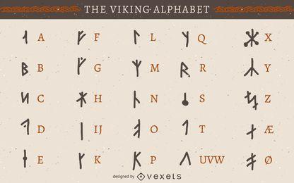 Runa de Viking alfabeto