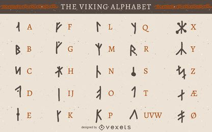 Viking rune alphabet