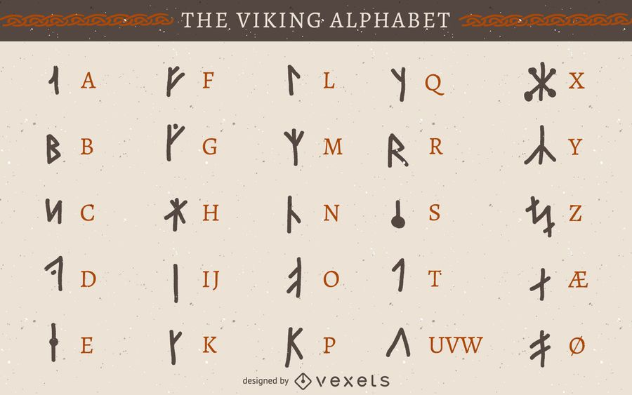 Viking Rune Alphabet Vector Download