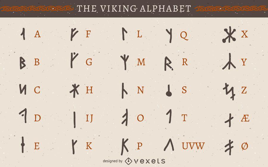 Viking Rune Alphabet Vector Download