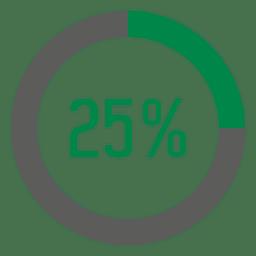 Tag de progresso circular de 25 por cento