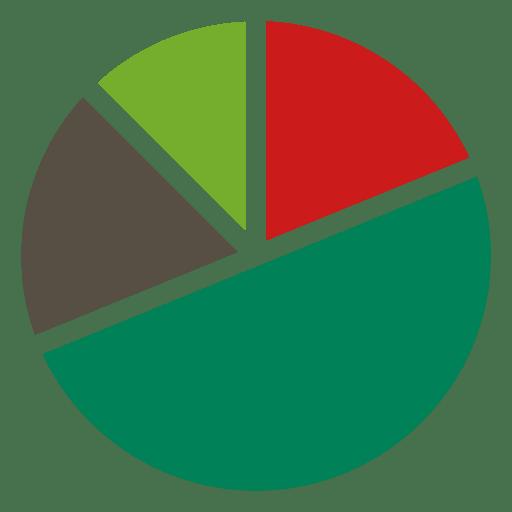 Gráfico de pizza do Natal de 4 porções Transparent PNG