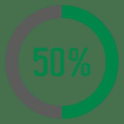 Círculo de progreso del 50 por ciento