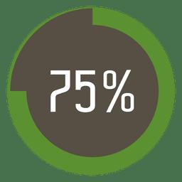 Círculo de progresso de 75 por cento