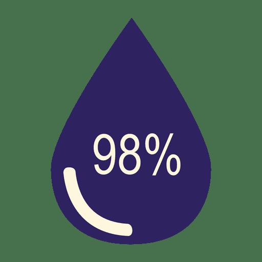 98 percent droplet sign Transparent PNG
