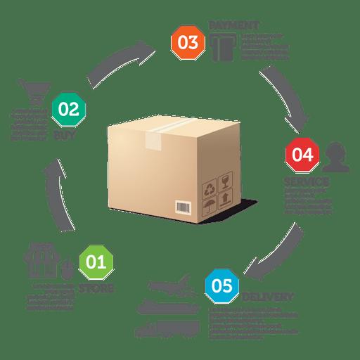 Diagrama de produção para entrega Transparent PNG