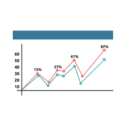 Progress graph diagram.svg
